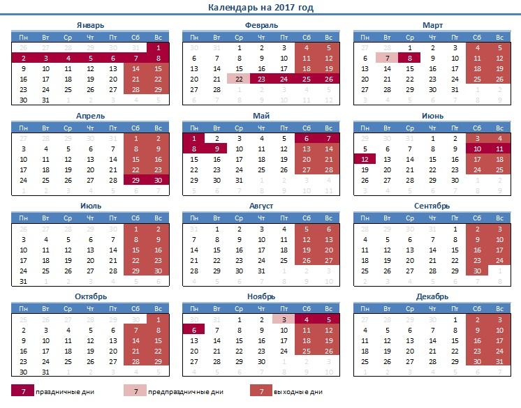 8 марта праздники для детей 9 лет