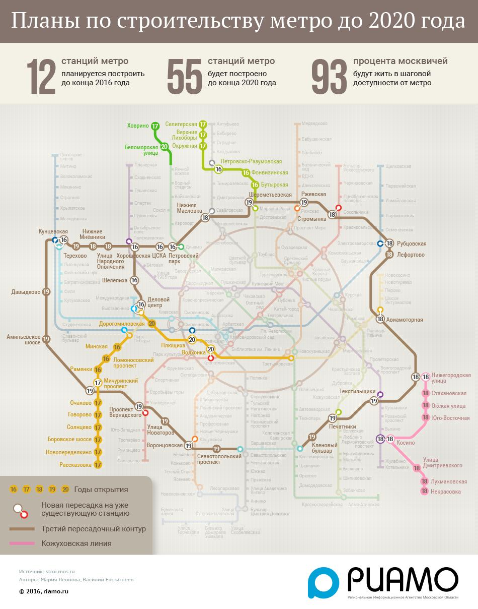 строго новые линии метро до 2020 года знаю движенье