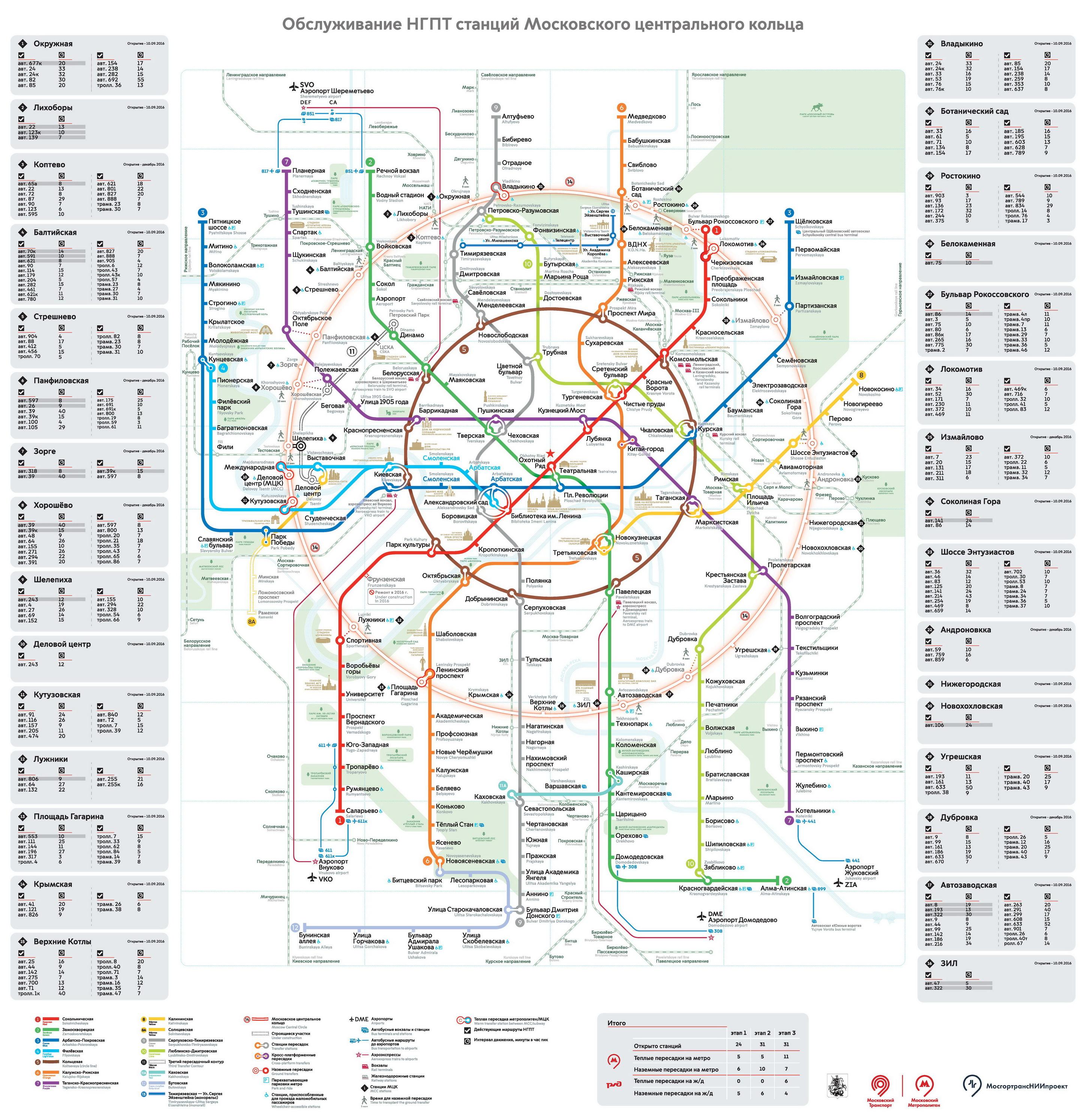 Схема метрополитена и московского центрального кольца фото 569