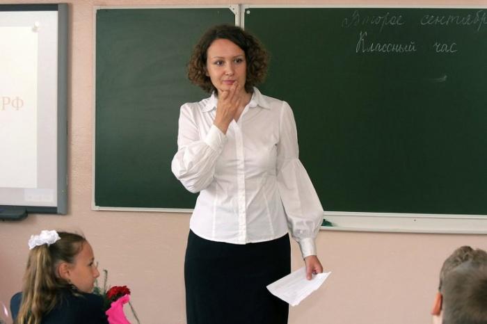 Из чего складывается оклад учителя