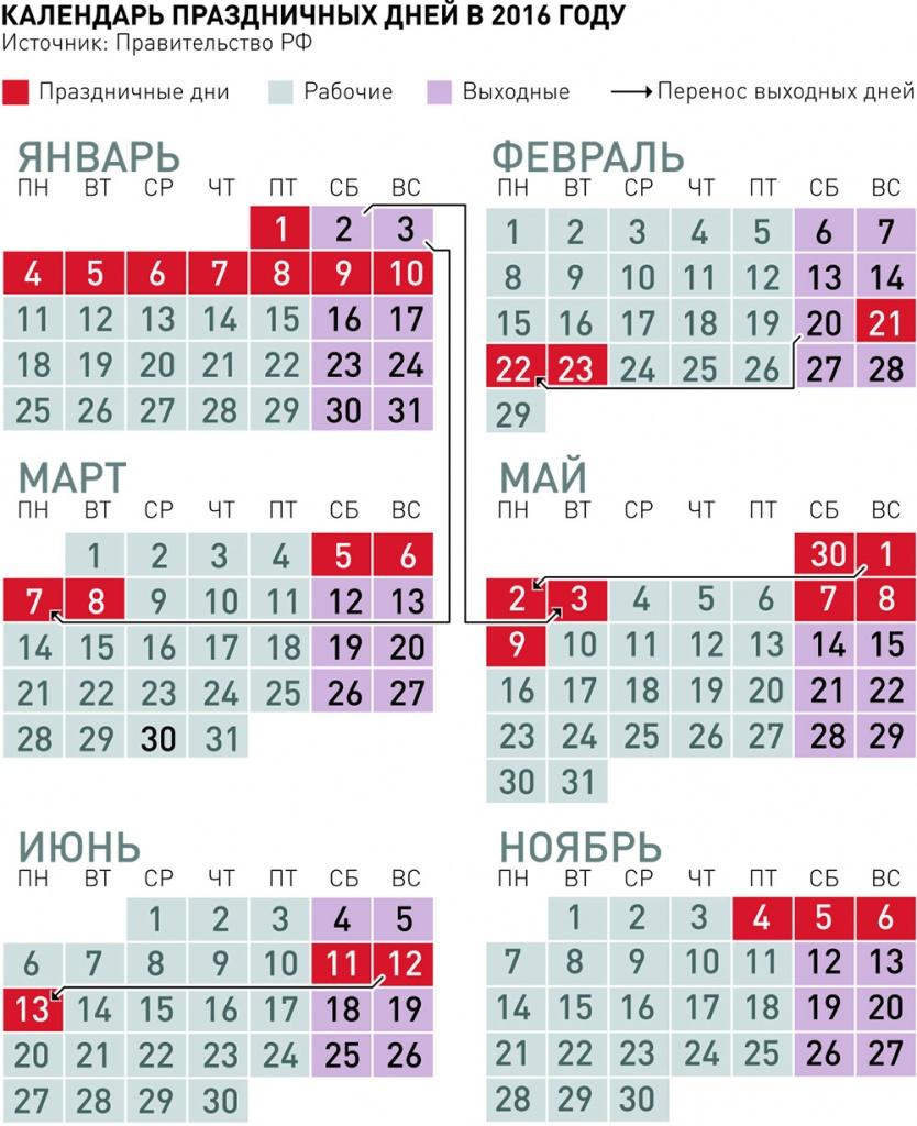 Календарь ожидания нового года для детей купить