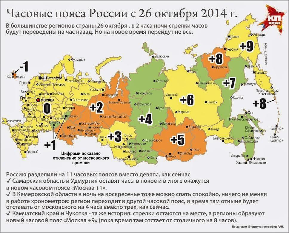 Знакомства владимир часовой пояс есипова галина ивановна знакомства советск кировская область